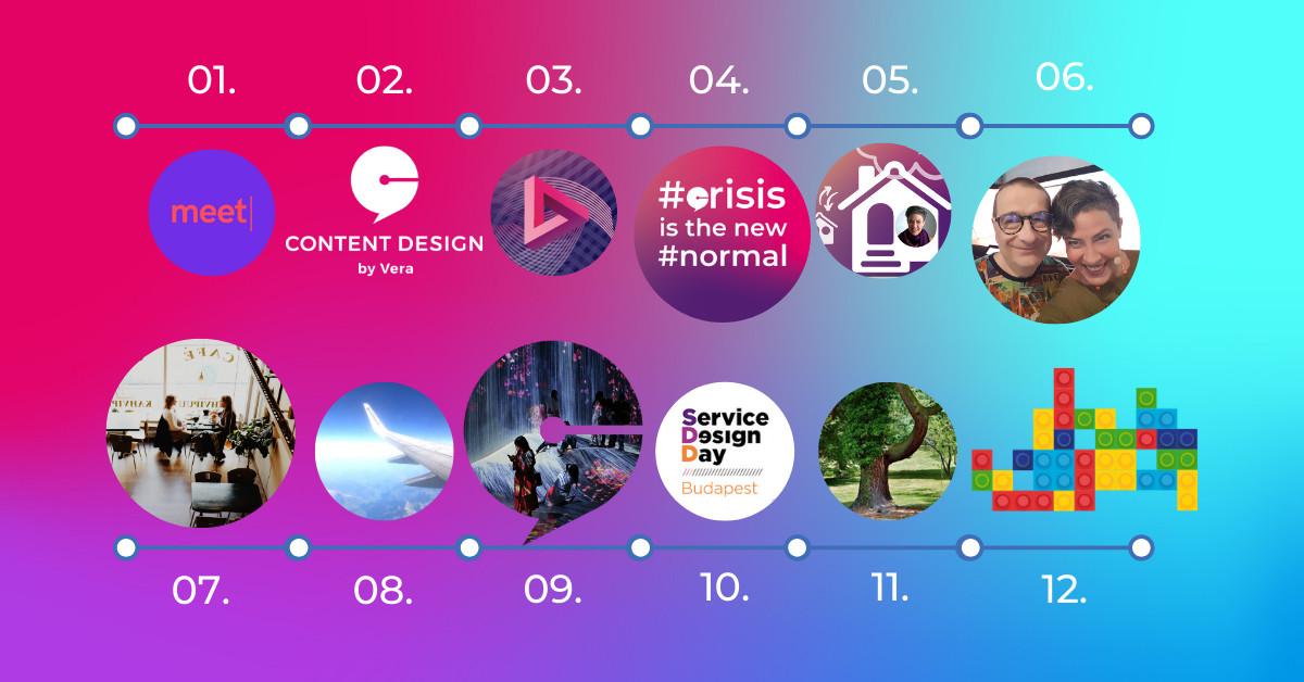 2020 – a #contentdesign éve